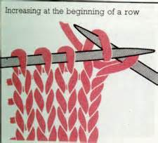 knitting increase at beginning of row how to knit knitting