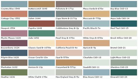 paint colors for behr behr paint colors coloring pic