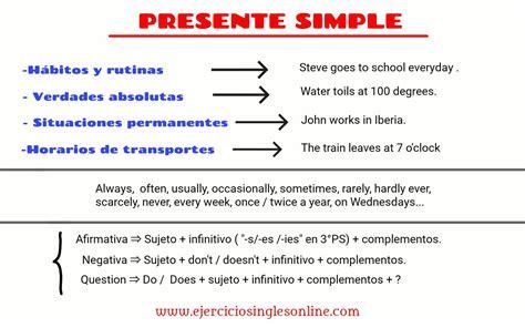 preguntas en presente simple con verbos irregulares presente simple ejercicios ingl 233 s online