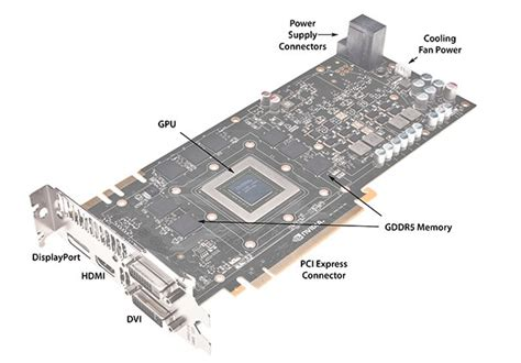 how to make a graphics card choose the right graphics card 2012 edition pcworld