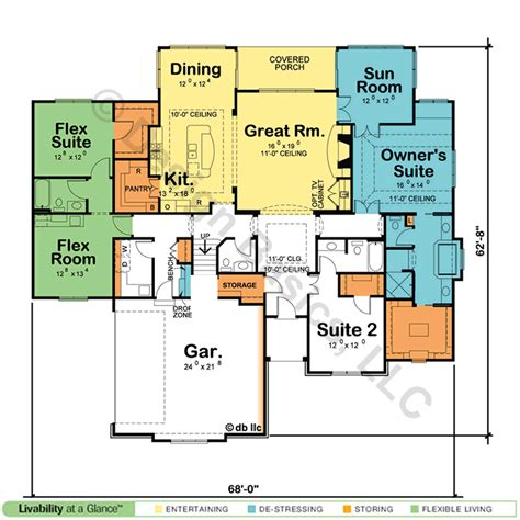 one story floor plans with two master suites single story house plans with dual master suites cottage house plans