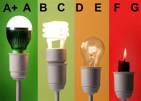 led light bulbs efficiency simple facts everyone ought to about energy