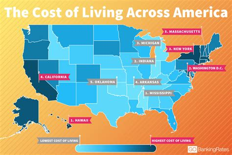 states with the lowest cost of living from california to new york the cost of living across america