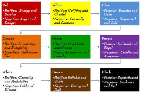 paint colors emotions they evoke colors in images or language evoke emotions
