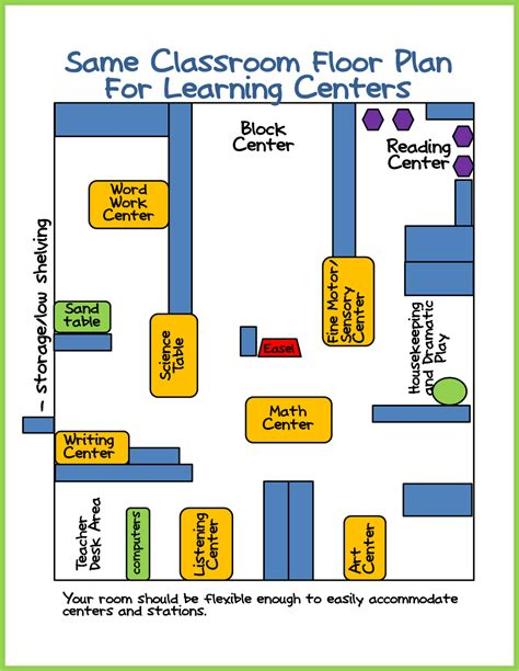 preschool classroom floor plan the most of my small space differentiated