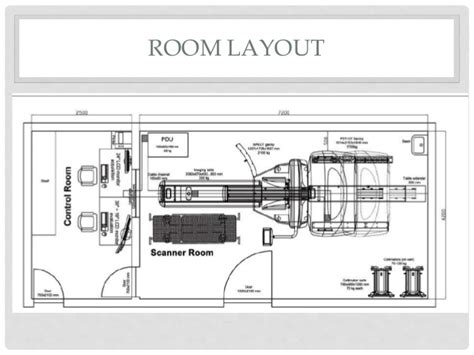 Room Layout Generator pet center creation
