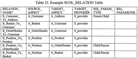 table service definition table service definition 28 images table service style