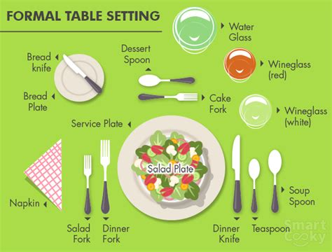 Dining Table Etiquettes What Are The Of The Restaurant Etiquette New