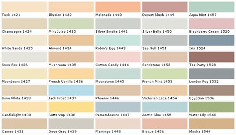 home depot behr paint color wheel large mirror design above the coffe bar decorating ideas