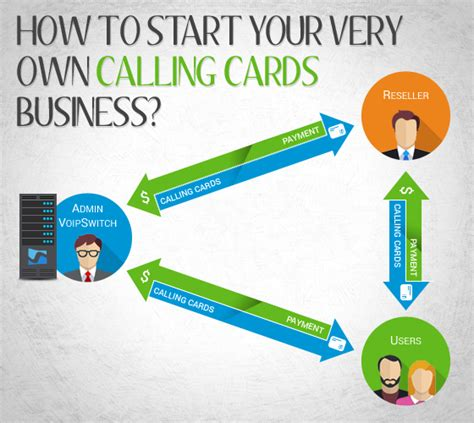 how to start a card business how to start your own calling cards business hosted