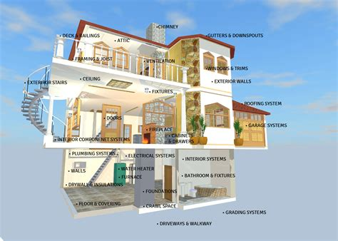 house diagrams 5 best images of diagram house home electrical wiring