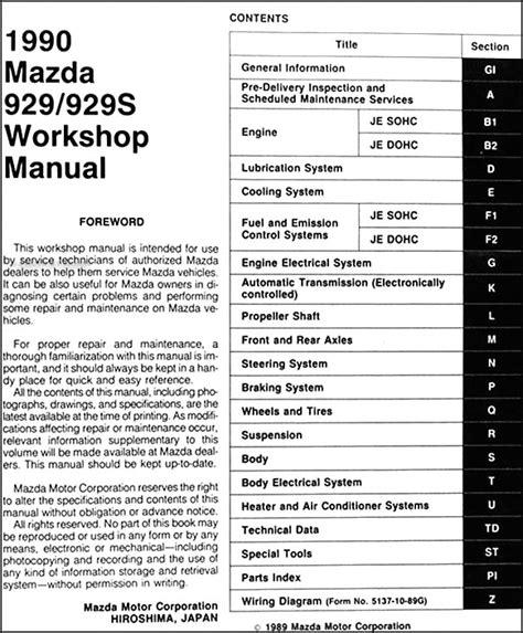 how to download repair manuals 1995 mazda 929 electronic valve timing 1990 mazda 929 repair shop manual original