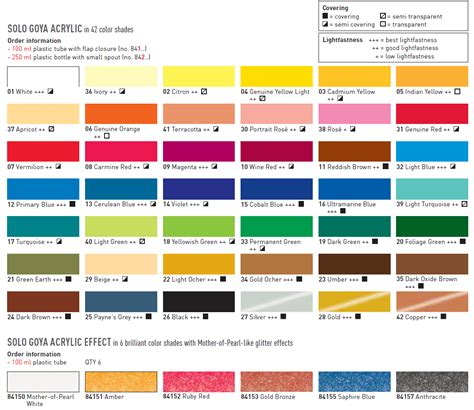 home depot paint colors disney read book paint conversion chart revell revell to humbrol