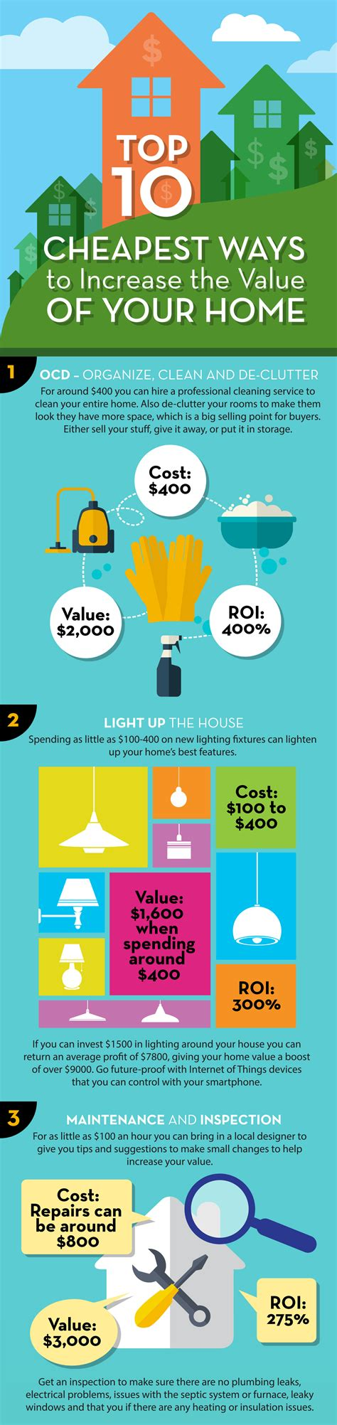 ways to increase home value top 10 cheapest ways to increase the value of your house
