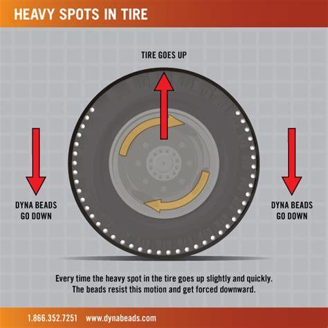bead balancing dyna tire balancing ceramic