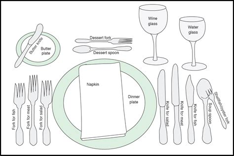 fancy place setting formal and casual place setting template free