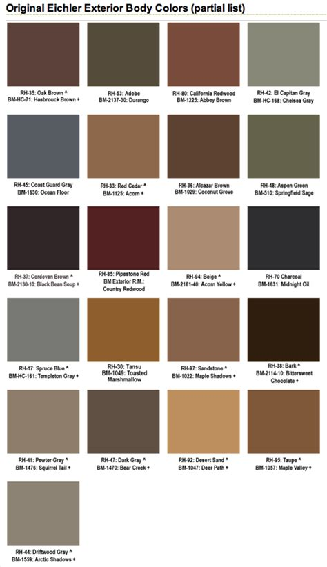 paint colors for exterior paint colors for exterior of home home painting ideas