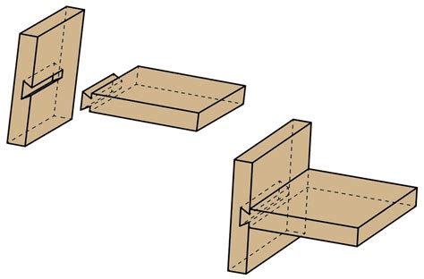 woodworking dovetail joints dovetail woodworking joints