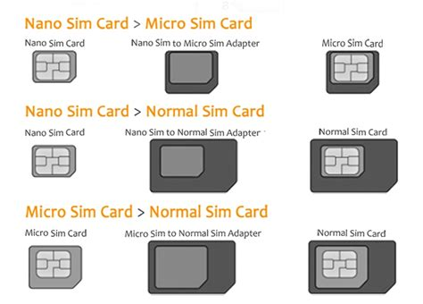 how to make micro sim card from usual sim card micro sim to nano sim