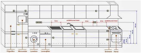 modulos cocina medidas decoracion mueble sofa medidas modulos cocina