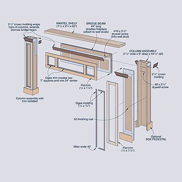 fireplace mantel woodworking plans wood work diy fireplace mantel surround plans pdf plans