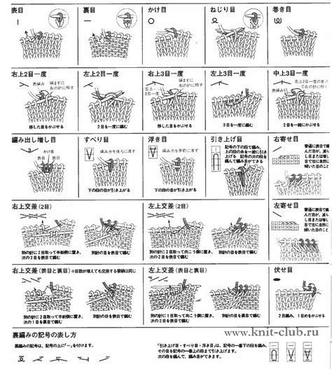 knitting symbols 125 best images about knitting techniques charting