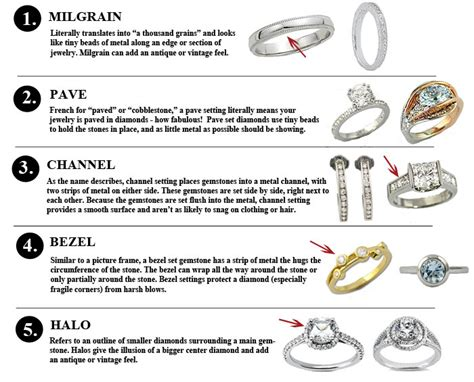 Jewelry Terminology Sheet Michael Designs