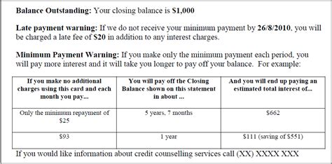 if you make minimum payments on credit cards do s don t s of credit card use inlanta mortgage inc