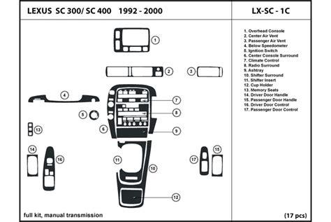 automotive air conditioning repair 1997 dodge ram 2500 instrument cluster service manual 1997 dodge ram van 2500 dash removal diagram automotive air conditioning