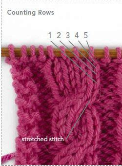 how to take out a row of knitting how to cable knit like a pro w eunny jang interweave
