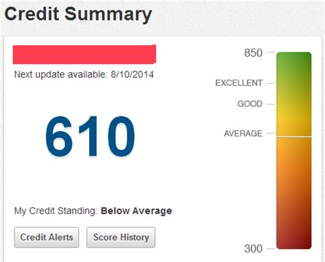 can you cancel a credit card and still make payments a credit score of 610 can still get you 10kayear