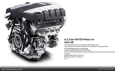 Audi V8 Engine by Tdi Tech The 4 2 V8 Tdi Engine From Audi