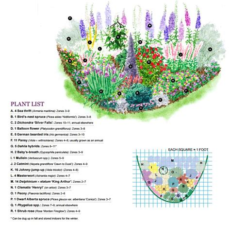 flower garden plans 3 season flower garden plan gardens front yards and