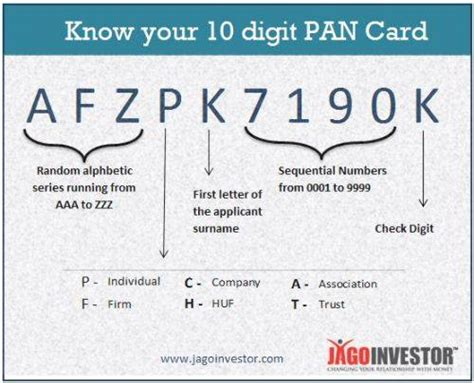 i want to make pan card pan card details what to fill in pan card application