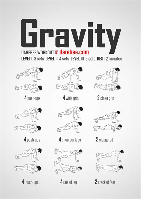entrenamiento en casa hombre gravity workout projects to try pinterest