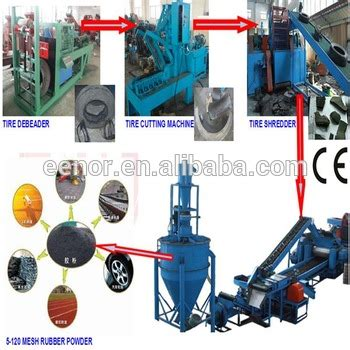 rubber sts machine with price used tires processing equipment tire recycling equipment