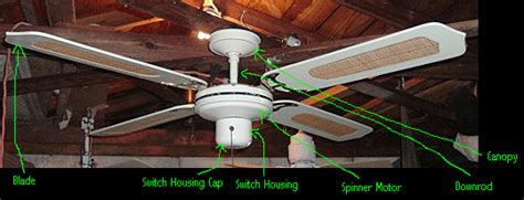 Ceiling Fan Switch Housing by Want To Get Rid Of Your Old Ceiling Fan