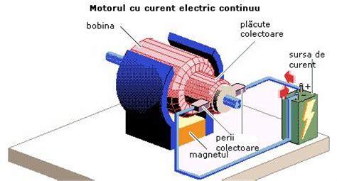 Motor Electric Romanesc by Retele Electrice Aplicabilitatea Lor 238 N Viata De Toate Zilele