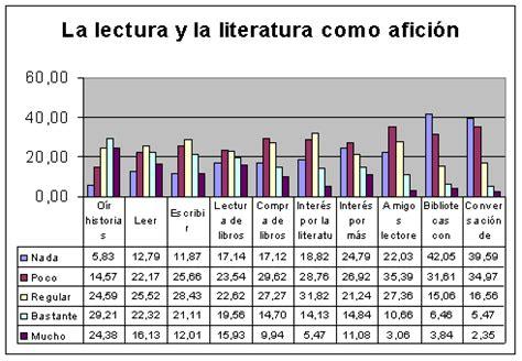 preguntas de fortnite en español lecturas y lectores en la e s o una investigaci 243 n