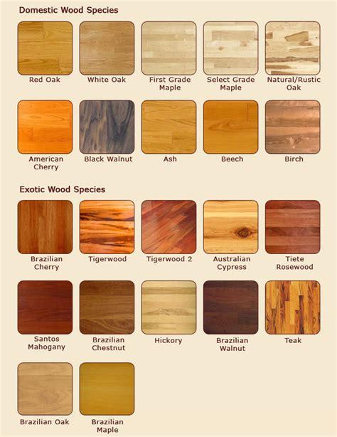 types of woodwork woodwork wood species pdf plans
