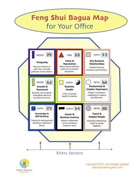 feng shui office desk business feng shui the bagua map for your office open
