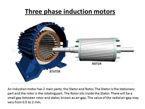 Induction Motor by Three Phase Induction Motors Ppt