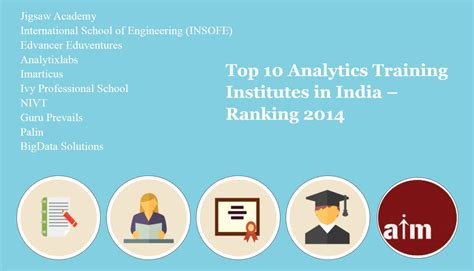 course in india top 10 analytics institutes in india ranking 2014