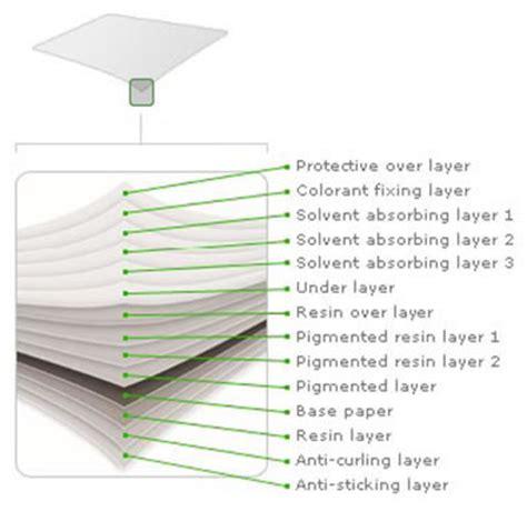 types of craft paper professional photo paper comparison rag