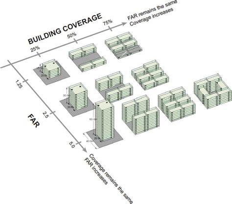 Accessory Dwelling Unit 25 best ideas about floor area ratio on pinterest