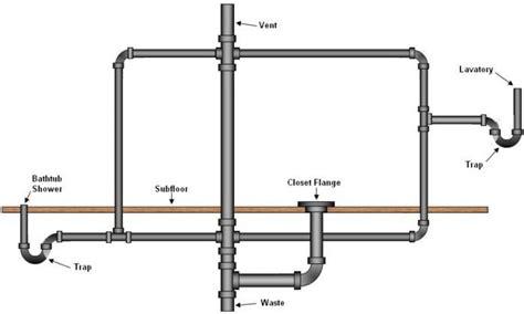 kitchen sink vent diagram half bath sinks bathroom drain vent plumbing diagram