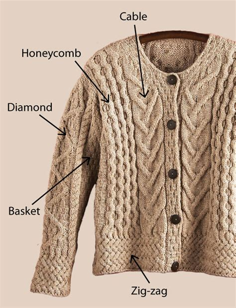 knit meaning 9 things you need to before buying an aran sweater
