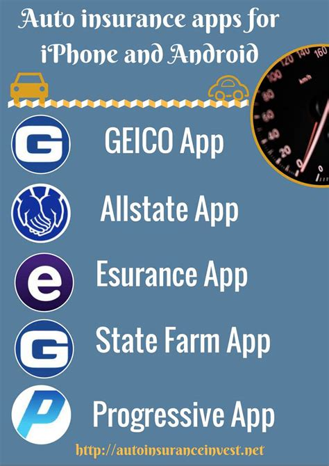 Car Apps For An Iphone by Best Car Insurance Apps For Iphone And Android Auto