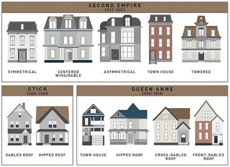 how the single family house evolved the past 400