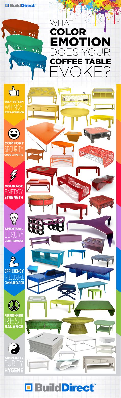paint colors emotions they evoke color psychology what emotion does your coffee table evoke